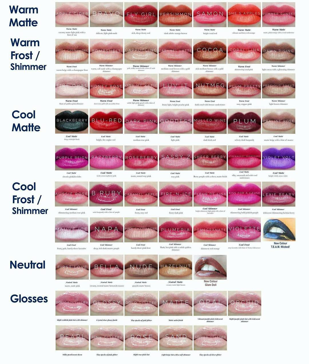Checkout the new lineup for lipsense Yep! some of yourhellip